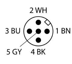 倾角传感器 B2N60H-Q20L60-2LI2-H1151